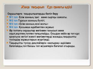 Жаңа тақырып Құс қанаты әдісі Оқушыларға тақырыпшаларды бөліп беру №1 топ-