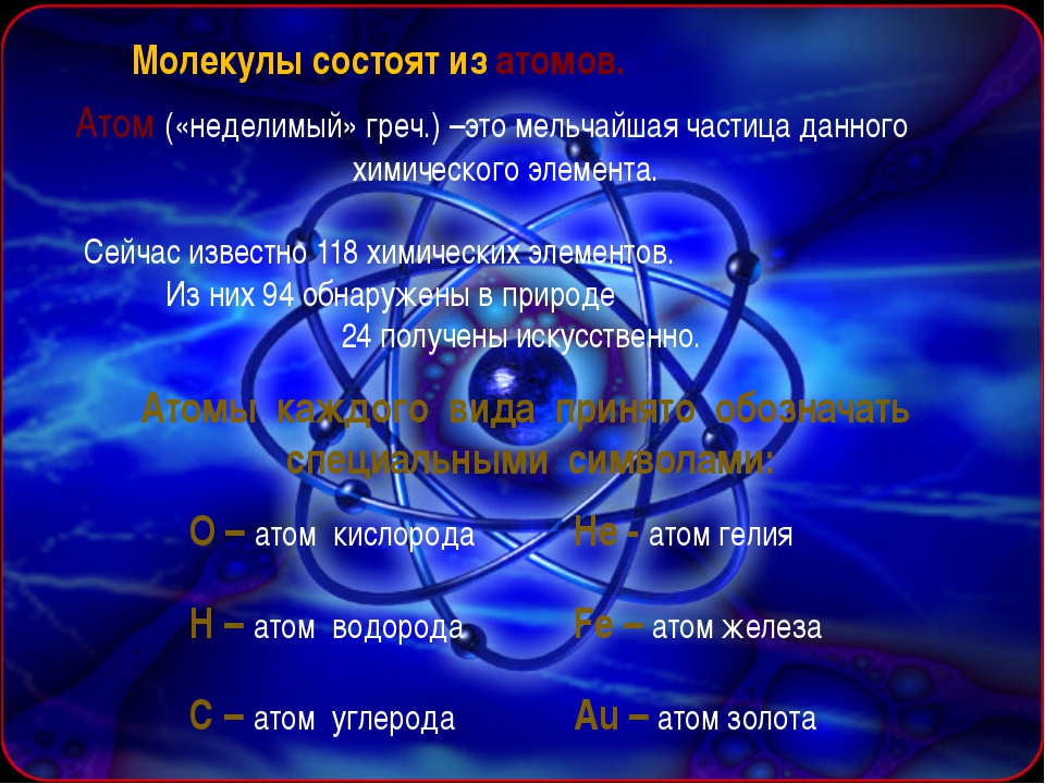 Молекулы состоят из атомов. Атом («неделимый» греч.) –это мельчайшая частица...