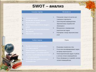 SWOT – анализ Сильные стороны Возможности Экономия ресурсов Повышение мотивац