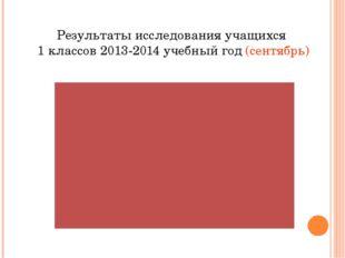 Результаты исследования учащихся 1 классов 2013-2014 учебный год (сентябрь)