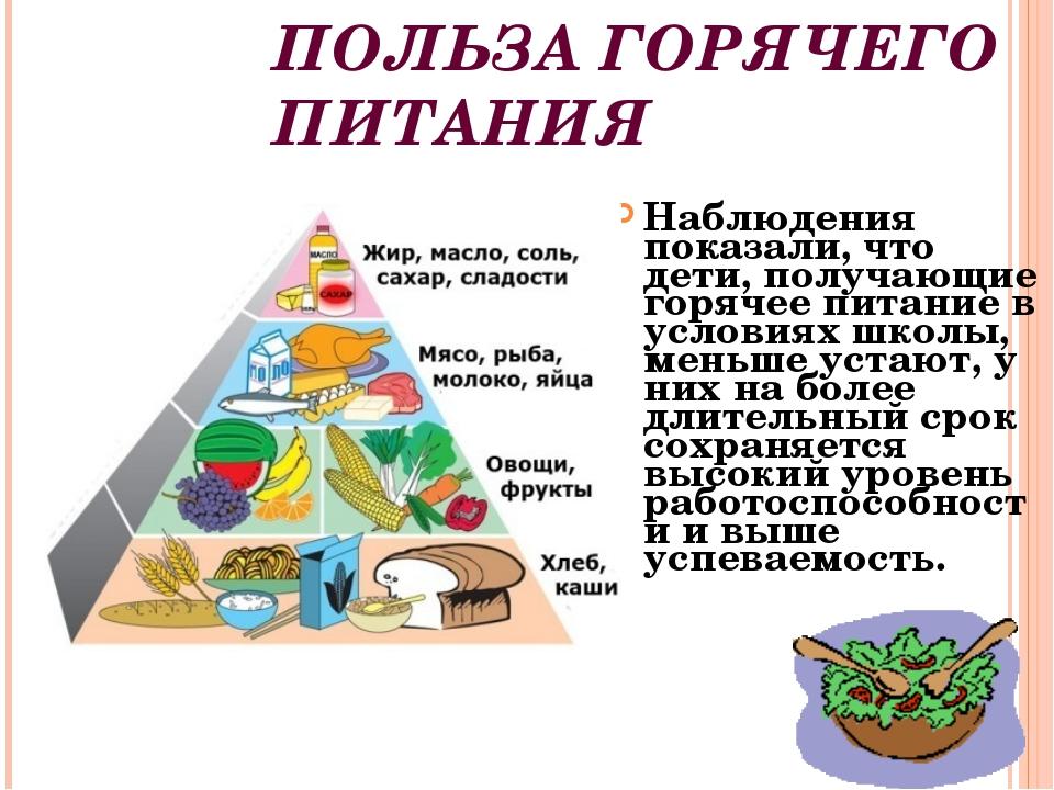 Правильно питание для школьника картинки