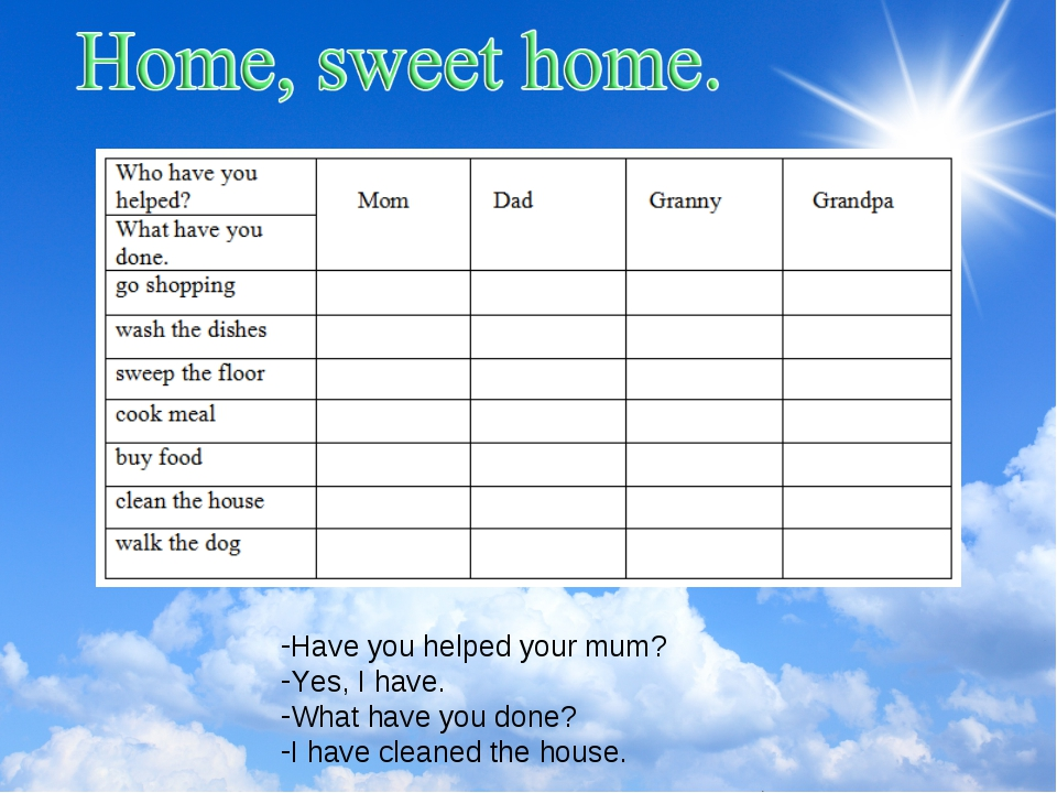 Have you helped your mum? Yes, I have. What have you done? I have cleaned the...