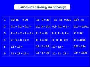 Заполните таблицу по образцу: 0,13 = 0,001 0,1· 3 = 0,3 25 = 32 2 · 5 = 10 84