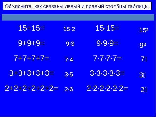 Объясните, как связаны левый и правый столбцы таблицы. 15·2 9·3 7·4 3·5 2·6 1...