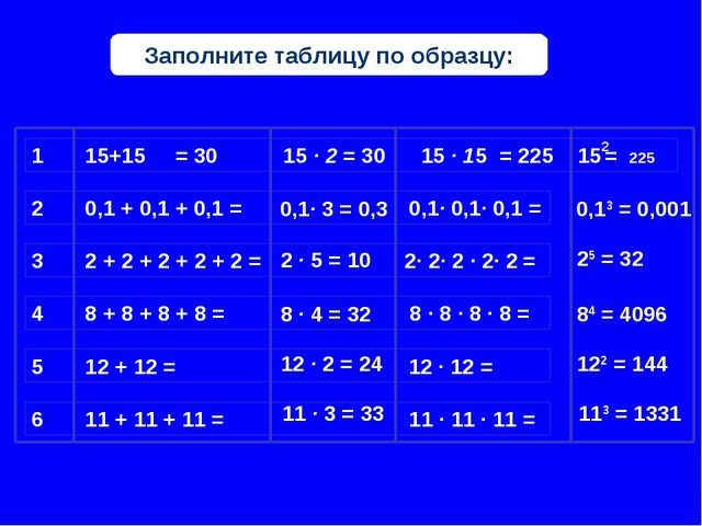 Заполните таблицу по образцу: 0,13 = 0,001 0,1· 3 = 0,3 25 = 32 2 · 5 = 10 84...