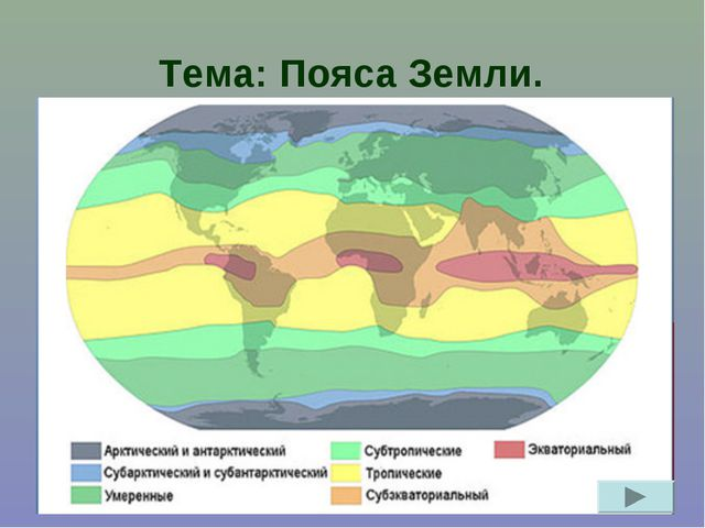 Тема: Пояса Земли.
