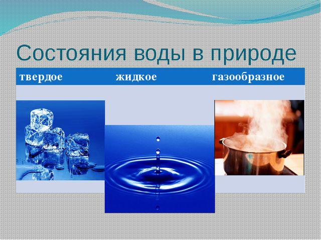 Состояния воды в природе твердое жидкое газообразное