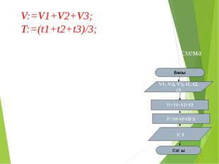 V:=V1+V2+V3; T:=(t1+t2+t3)/3; T:=(t1+t2+t3)/3; АлгоритмПрограммаБлок – схе