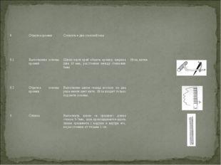 8Отделка кромкиСложить в два слоя войлока  8.1Выполнение основы кромкиШ