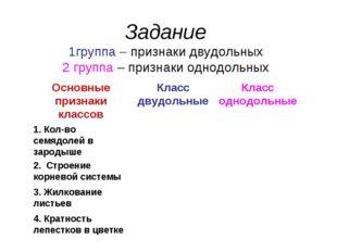 Задание 1группа – признаки двудольных 2 группа – признаки однодольных Основны
