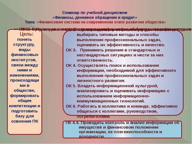 Семинар по учебной дисциплине «Финансы, денежное обращение и кредит» Тема: «Ф...
