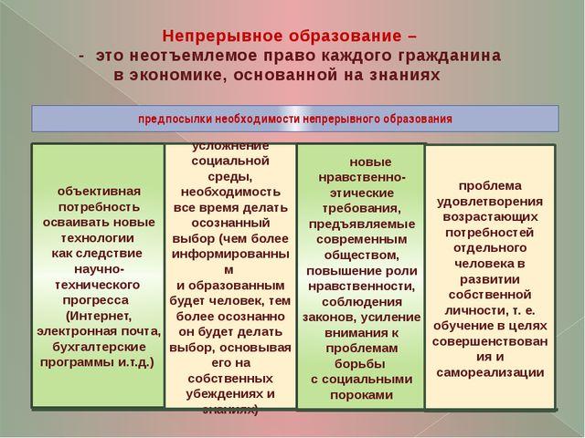 Непрерывное образование – - это неотъемлемое право каждого гражданина в эконо...