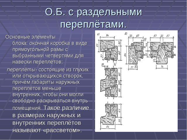 О.Б. с раздельными переплётами. Основные элементы блока:оконная коробкав ви...