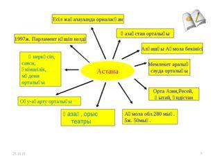 Қазақ, орыс театры * * Астана Қазақстан орталығы Мемлекет аралық сауда орталы
