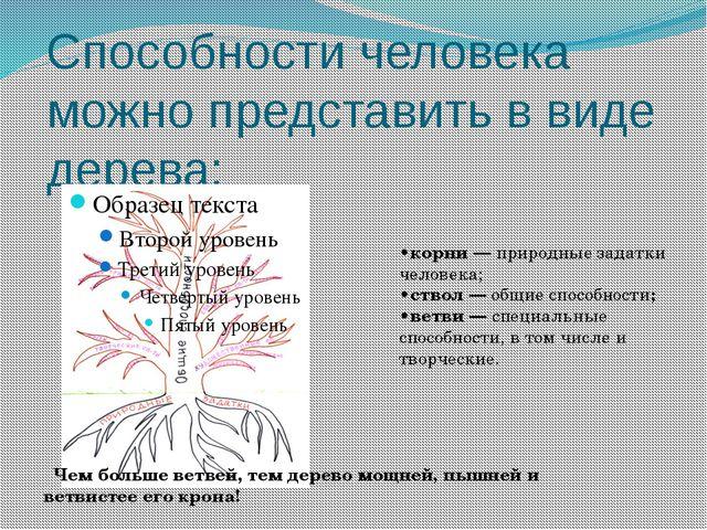 Способности человека можно представить в виде дерева: •корни — природные зада...