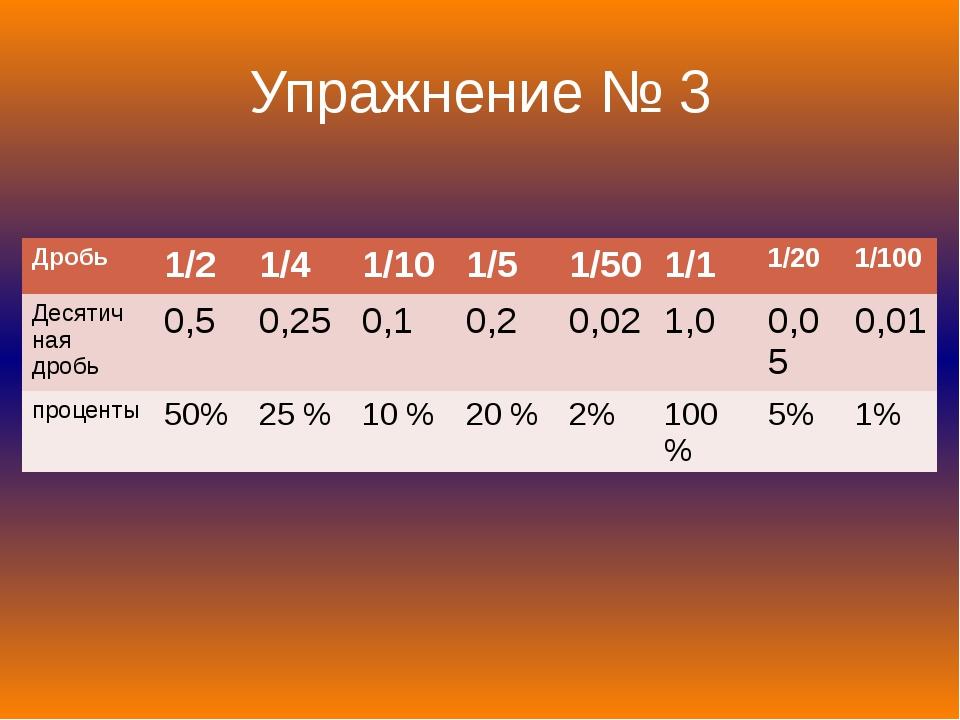 Упражнение № 3 Дробь 1/2 1/4 1/10 1/5 1/50 1/1 1/20 1/100 Десятич наядробь 0,...