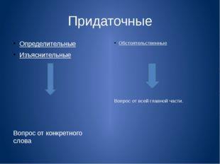 Придаточные Определительные Изъяснительные Вопрос от конкретного слова Обстоя