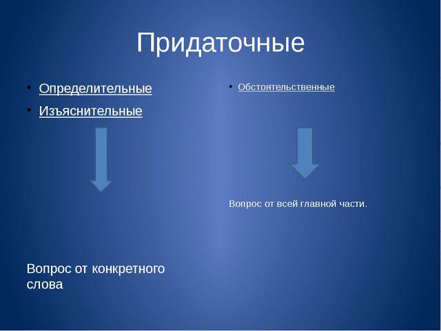 Придаточные Определительные Изъяснительные Вопрос от конкретного слова Обстоя...