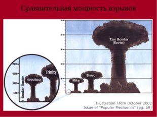 Сравнительная мощность взрывов