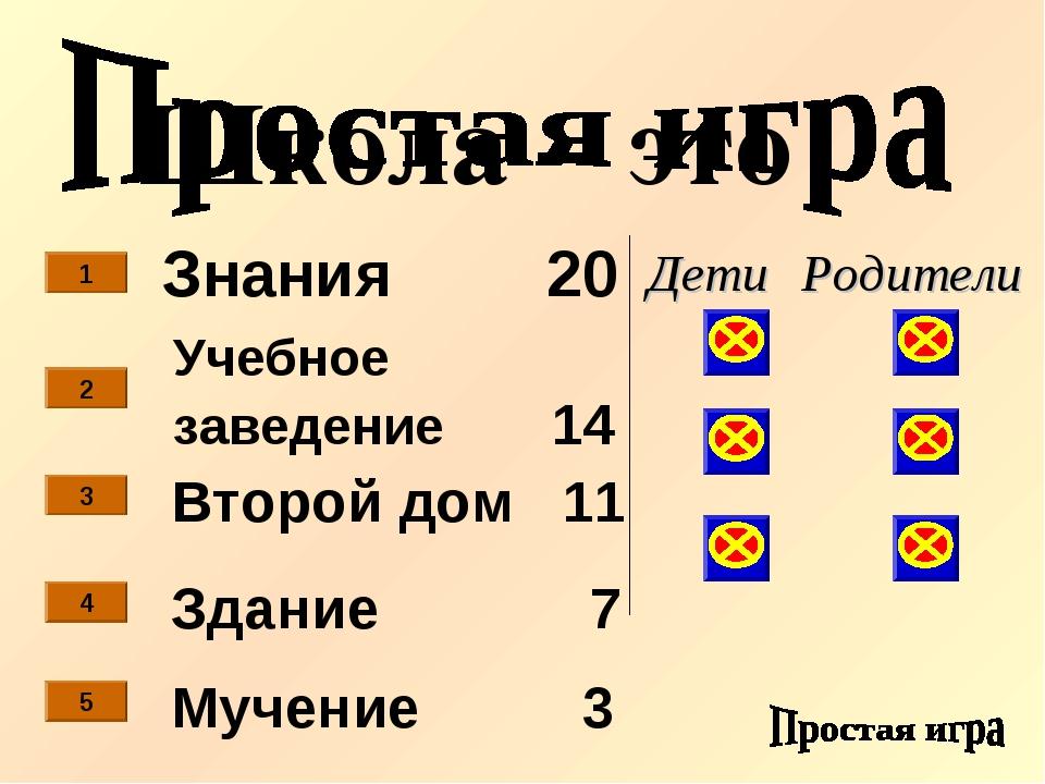 Знания 20 Второй дом 11 Учебное заведение 14 Здание 7 1 2 3 4 Мучение 3 5 Ш...