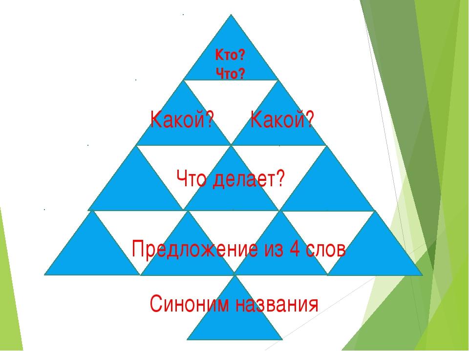Какой? Какой? Что делает? Предложение из 4 слов Синоним названия Кто? Что?
