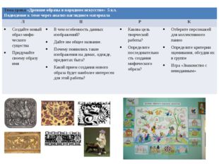 т Тема урока«Древние образы в народном искусстве» 5кл. Подведение к теме чере