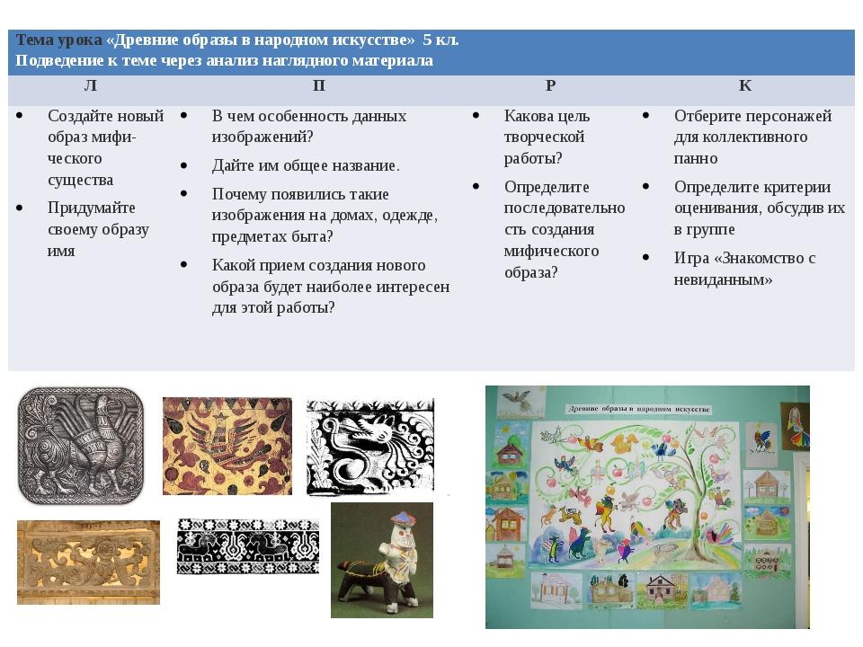 т Тема урока«Древние образы в народном искусстве» 5кл. Подведение к теме чере...