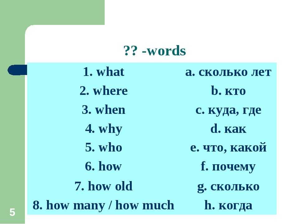 ?? -words * 1. whata. сколько лет 2. whereb. кто 3. whenc. куда, где 4. wh...