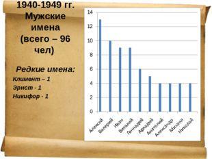 1940-1949 гг. Мужские имена (всего – 96 чел) Редкие имена: Климент – 1 Эрнст