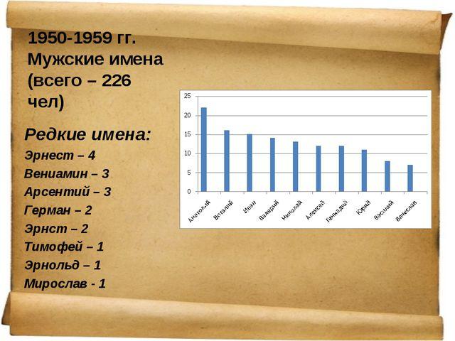 1950-1959 гг. Мужские имена (всего – 226 чел) Редкие имена: Эрнест – 4 Вениам...