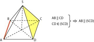 http://ege-study.ru/materialy-ege/parallelnost-pryamoj-i-ploskosti/img-lppar/5.jpg