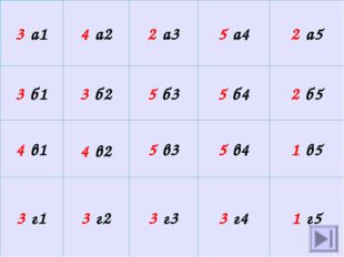 3 а1 4 а2 2 а3 5 а4 2 а5 3 б1 3 б2 5 б3 5 б4 2 б5 4 в1 4 в2 5 в3 5 в4 1 в5 3