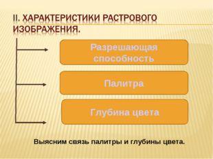 Разрешающая способность Глубина цвета Палитра Выясним связь палитры и глубины