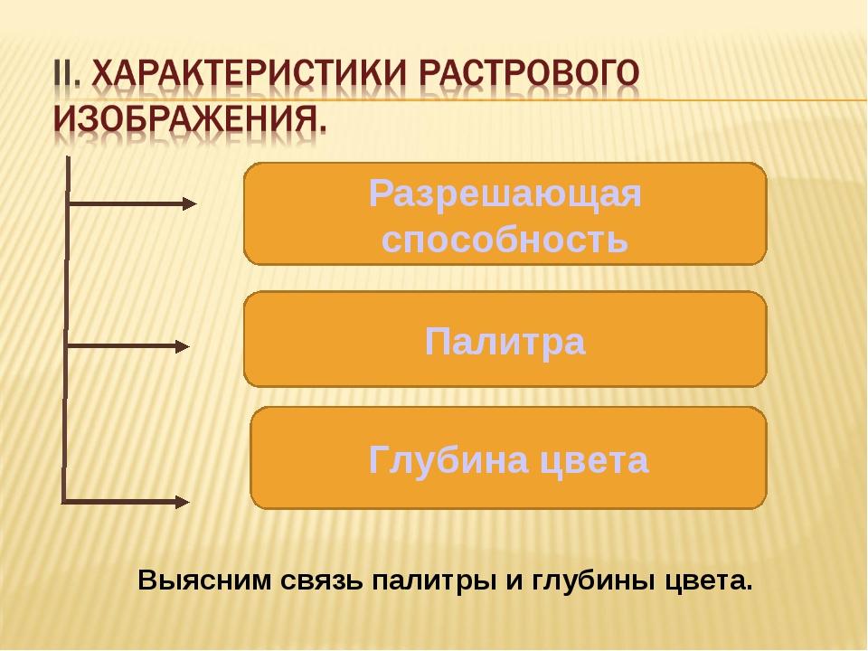 Разрешающая способность Глубина цвета Палитра Выясним связь палитры и глубины...