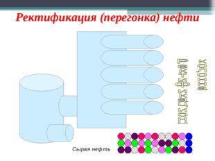 Ректификация (перегонка) нефти Сырая нефть