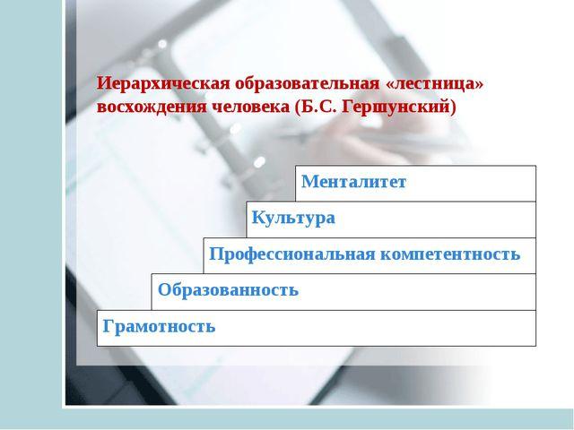 Иерархическая образовательная «лестница» восхождения человека (Б.С. Гершунск...
