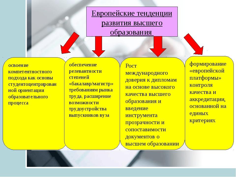 Европейские тенденции развития высшего образования освоение компетентностного...