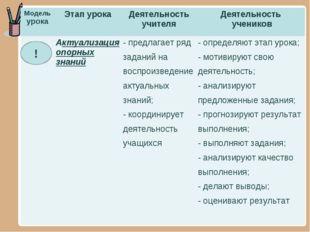 ! Модель урокаЭтап урокаДеятельность учителяДеятельность учеников Актуали