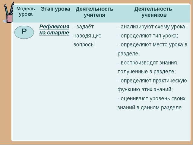 Р Модель урокаЭтап урокаДеятельность учителяДеятельность учеников Рефлек...