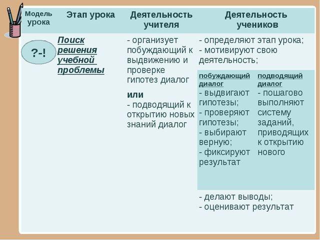 ?-! Модель урокаЭтап урокаДеятельность учителяДеятельность учеников Поиск...