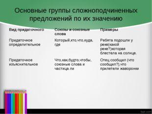 Основные группы сложноподчиненных предложений по их значению Вид придаточного