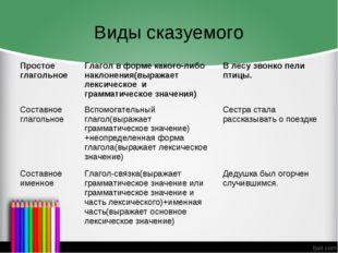 Виды сказуемого Простое глагольноеГлагол в форме какого-либо наклонения(выра