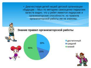 Диагностируя детей нашей детской организации «Будущее – Мы» по методике самоо