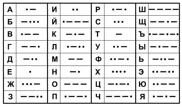 E:\5 класс работа\Информация вокруг нас\В мире кодов\Untitled-1.jpg