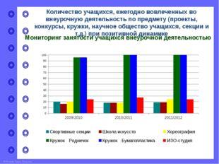 Количество учащихся, ежегодно вовлеченных во внеурочную деятельность по предм