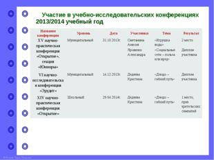 Систематичность внеурочной деятельности 2010/2011 2011/2012 Наименование меро