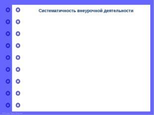Систематичность внеурочной деятельности 2012/2013 2013/2014 Организация и про
