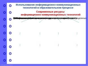 Использование технологий, обусловленных спецификой преподаваемого предмета ©