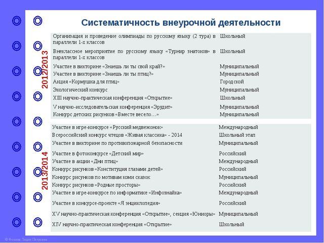 Организация и проведение предметных декад в школе (выписка из протоколов ШМО)...