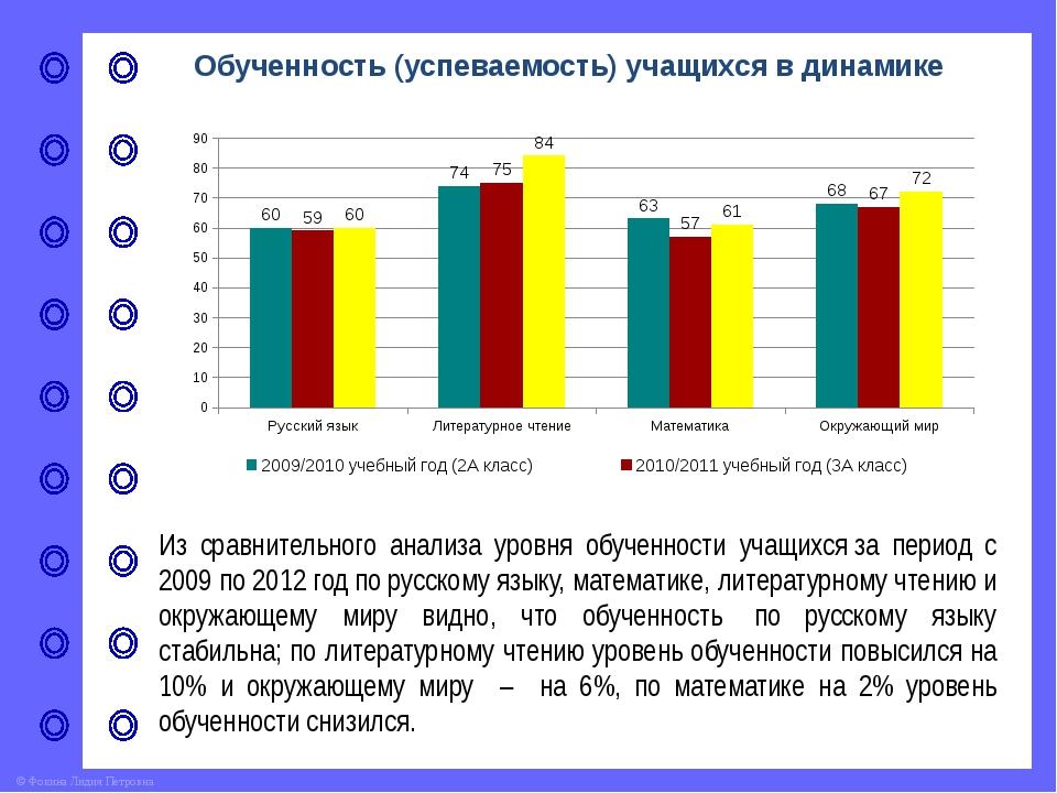 Результативность деятельности учителя Степень обученности учащихся (СОУ) расс...